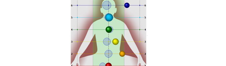 chakras,centres énergétiques, centrage, alignement,blocage, tension énergétique
